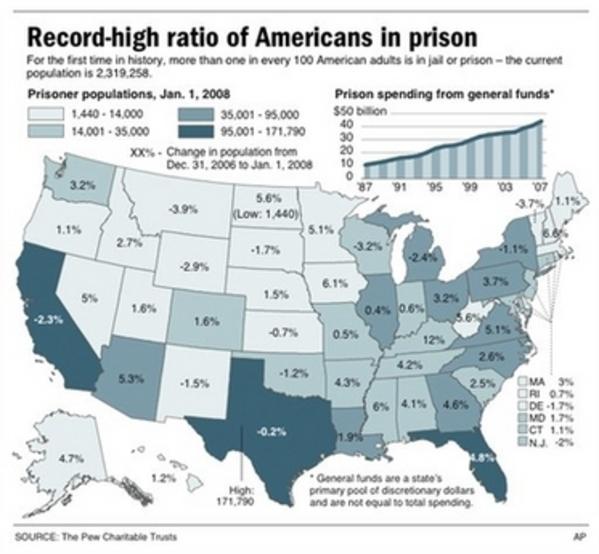 Prison_nation
