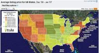 Heat_map